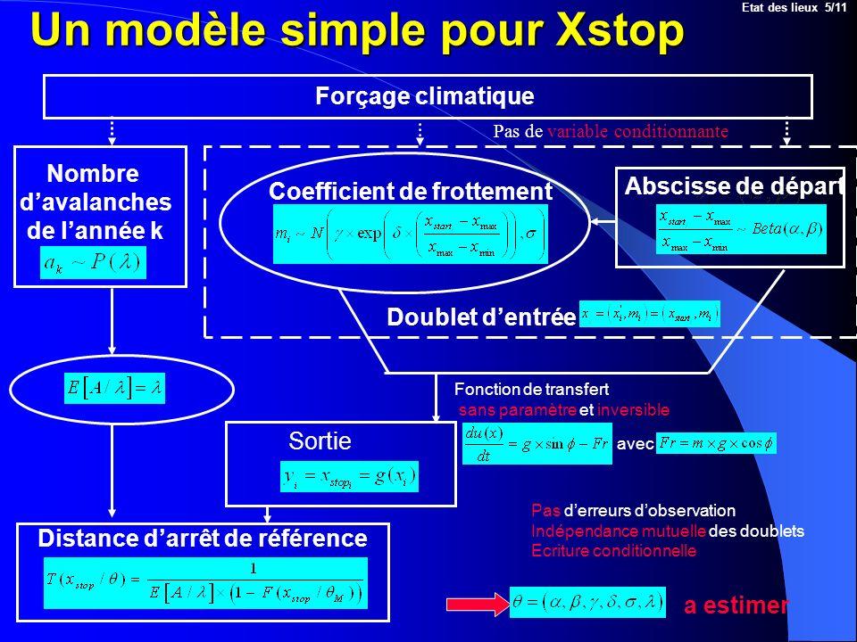 Un modèle simple pour Xstop