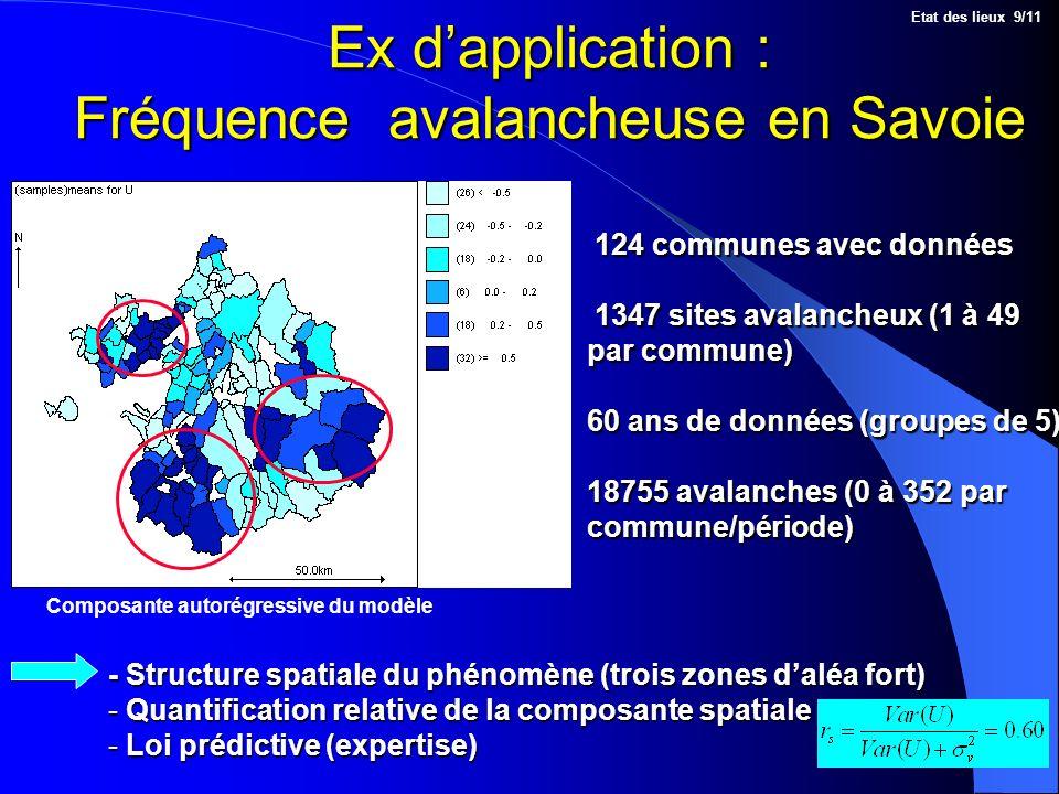 Ex d'application : Fréquence avalancheuse en Savoie