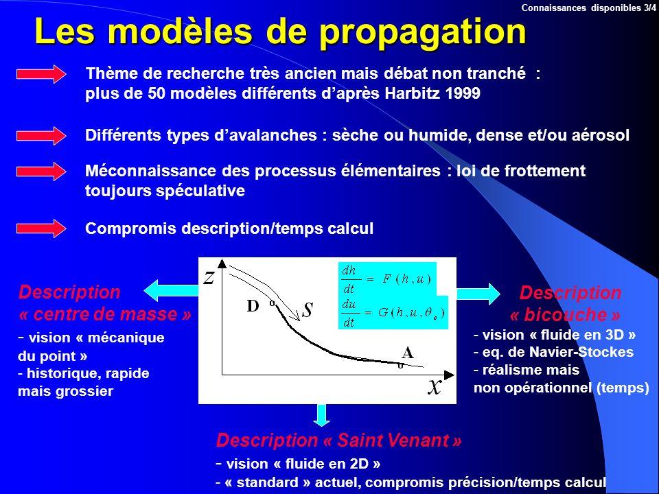 Les modèles de propagation