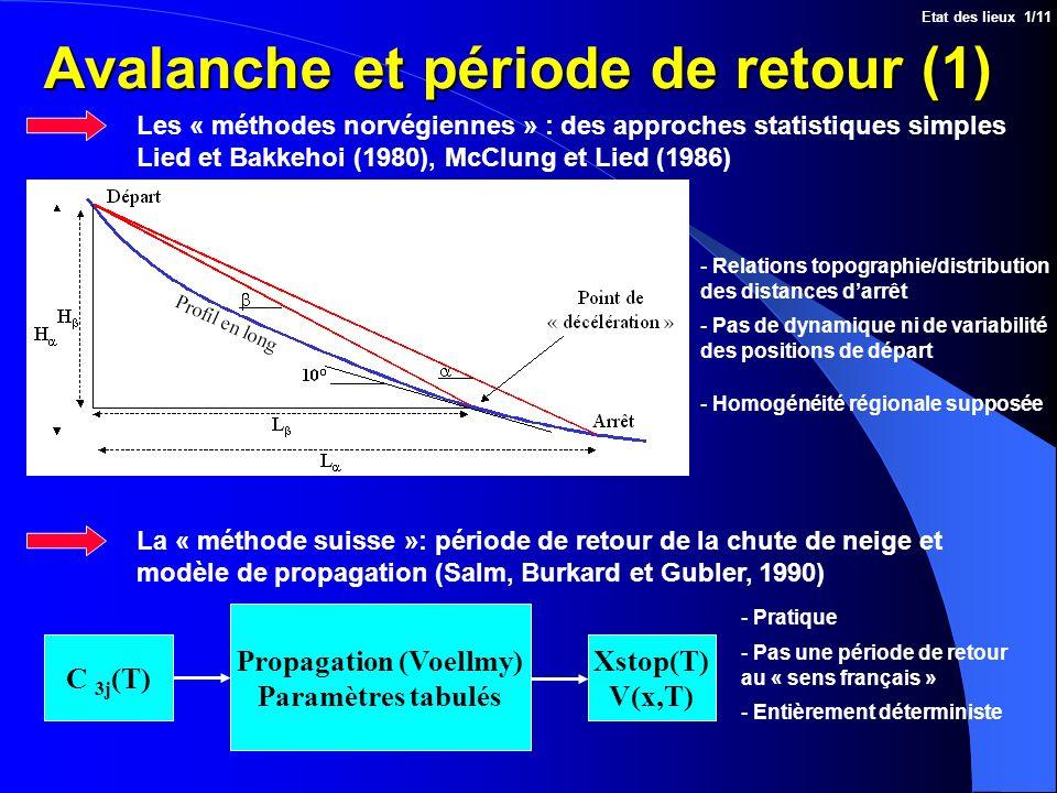 Avalanche et période de retour (1)