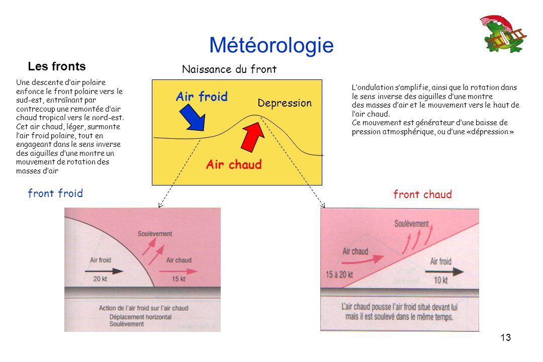 Météorologie Les fronts Air froid Air chaud Naissance du front