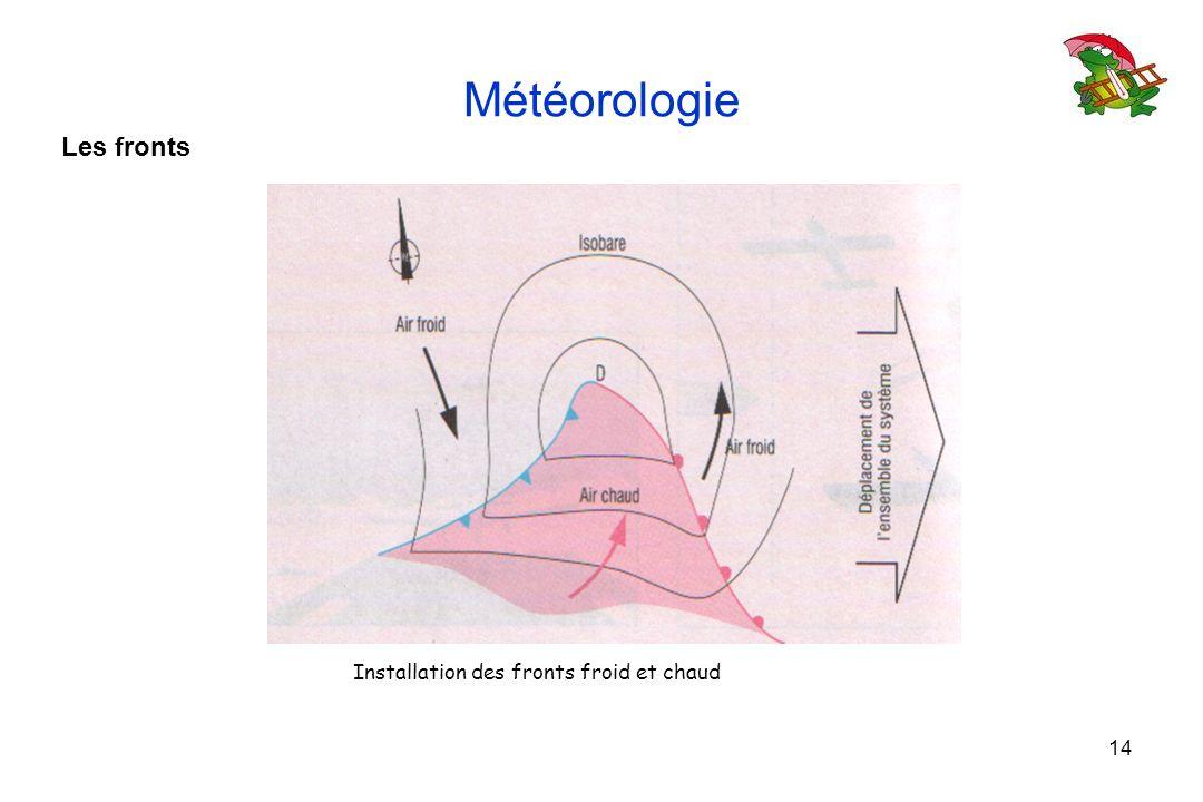 Météorologie Les fronts Installation des fronts froid et chaud