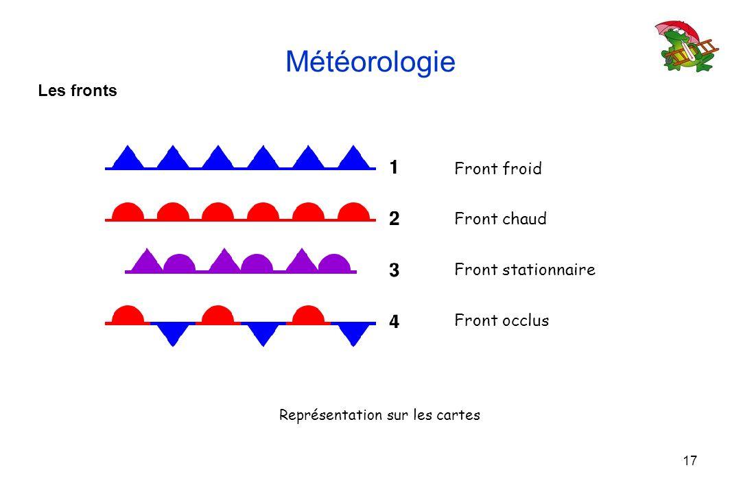 Météorologie Les fronts Front froid Front chaud Front stationnaire