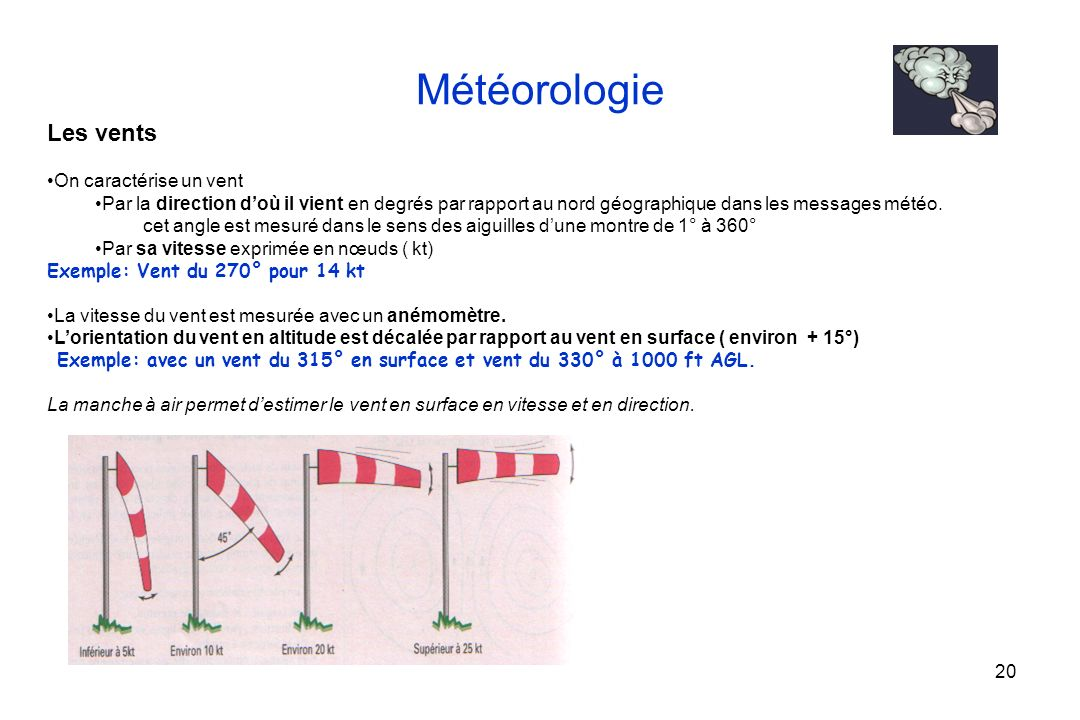 Météorologie Les vents On caractérise un vent