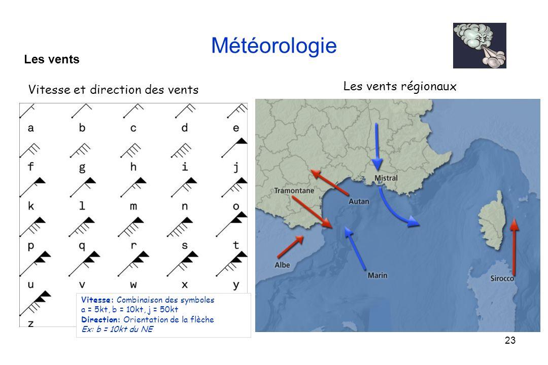 Météorologie Les vents Les vents régionaux
