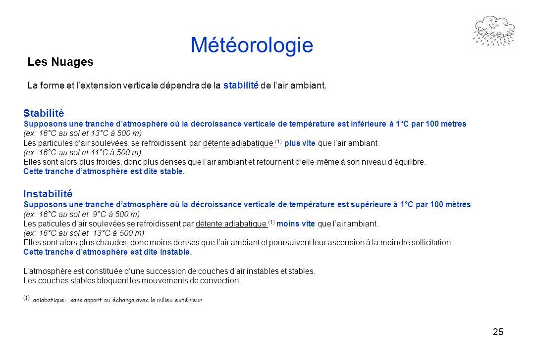 Météorologie Les Nuages Stabilité Instabilité