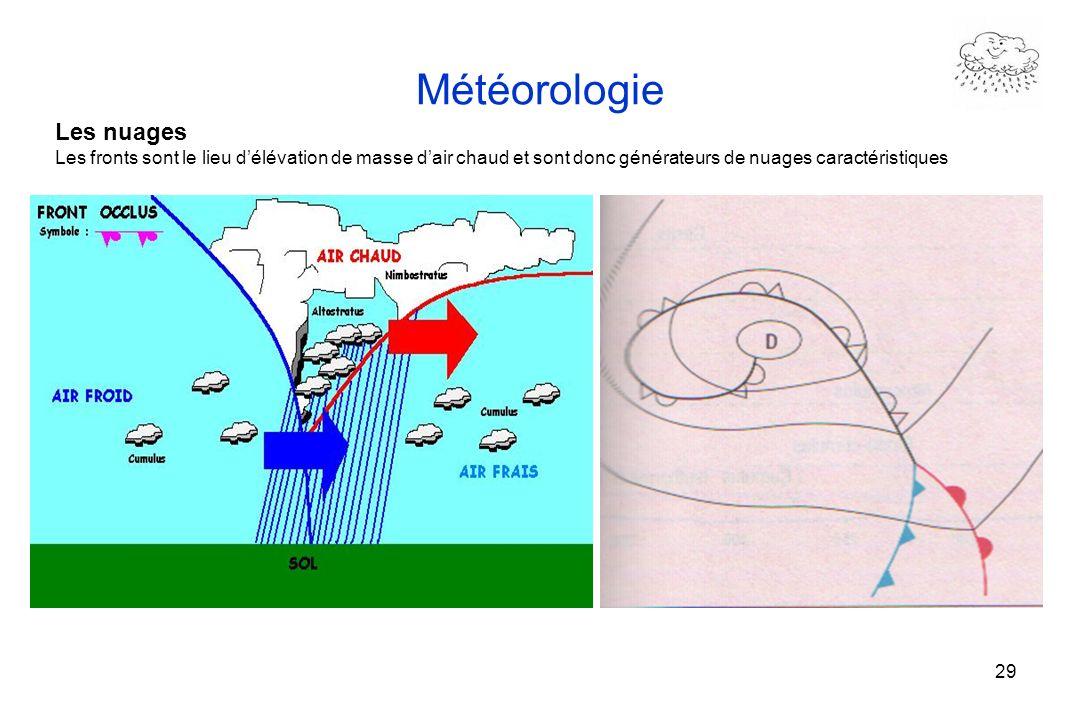Météorologie Les nuages