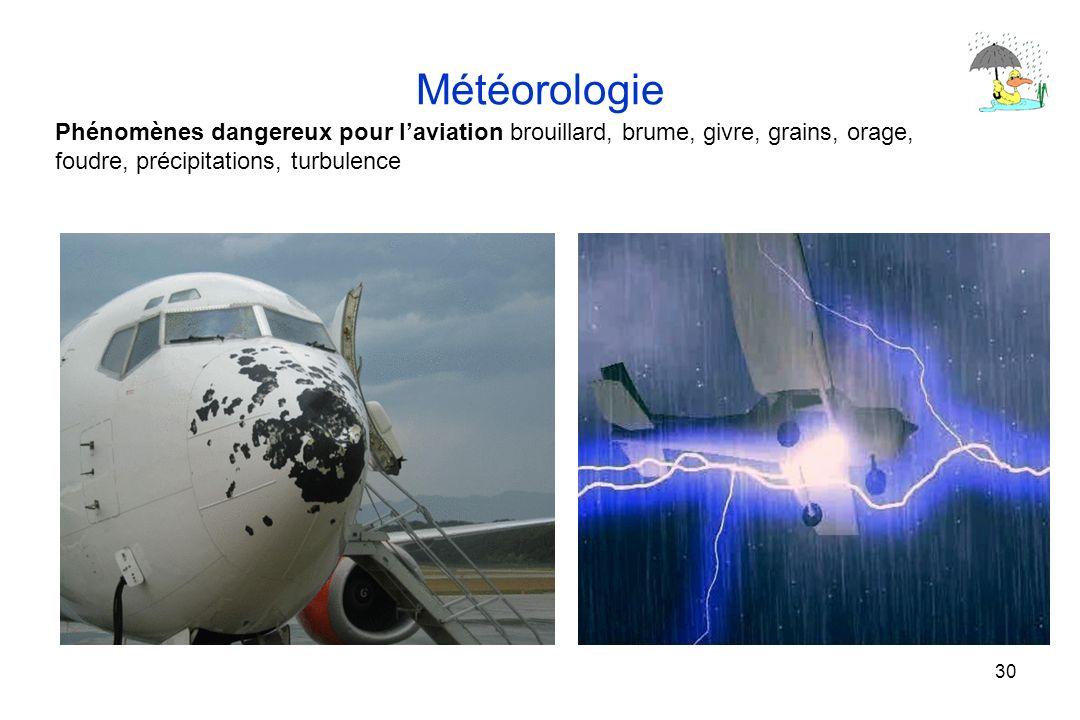 Météorologie Phénomènes dangereux pour l'aviation brouillard, brume, givre, grains, orage, foudre, précipitations, turbulence.