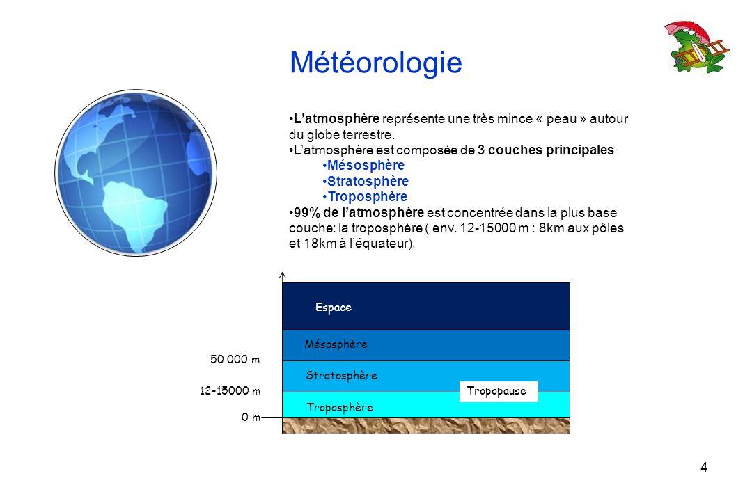 Météorologie L'atmosphère représente une très mince « peau » autour du globe terrestre. L'atmosphère est composée de 3 couches principales.