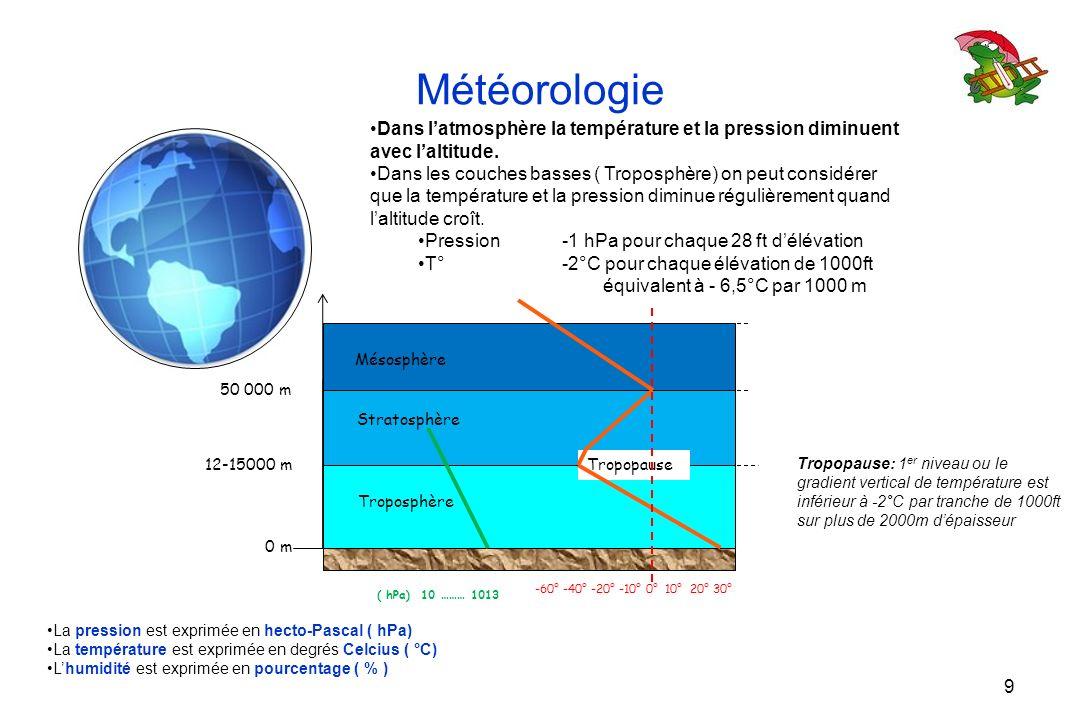Météorologie Dans l'atmosphère la température et la pression diminuent avec l'altitude.