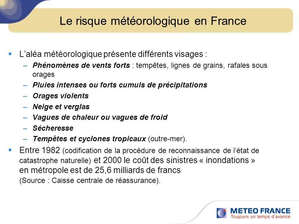 Le risque météorologique en France
