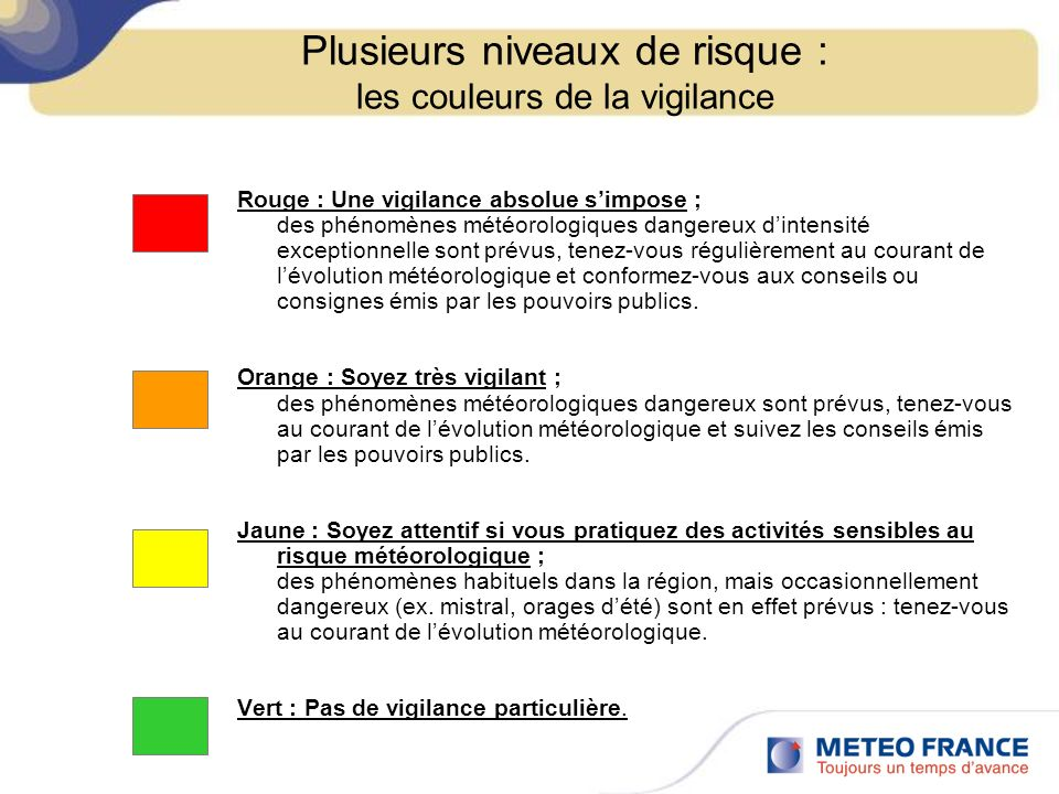 Plusieurs niveaux de risque : les couleurs de la vigilance