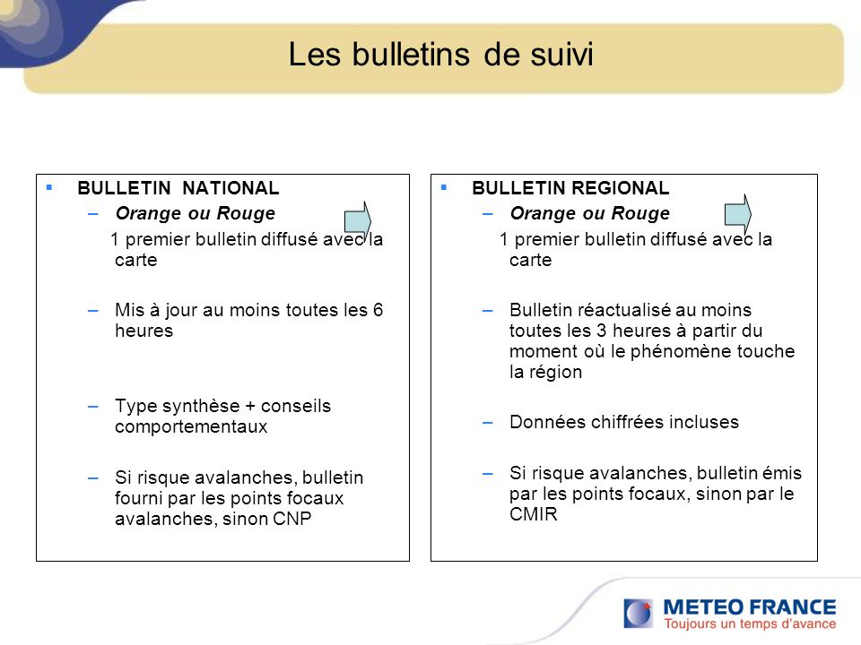 Les bulletins de suivi BULLETIN NATIONAL Orange ou Rouge