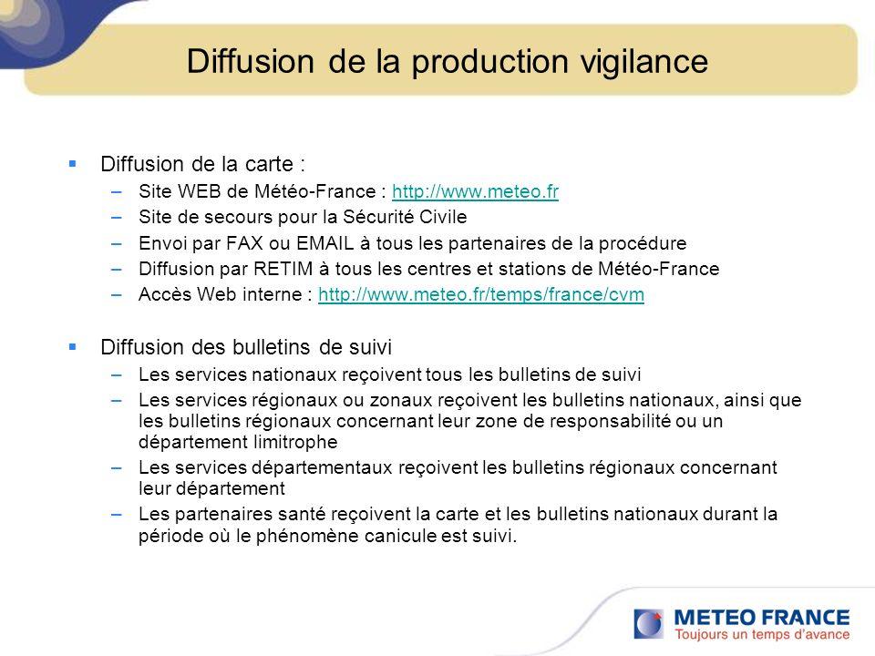 Diffusion de la production vigilance