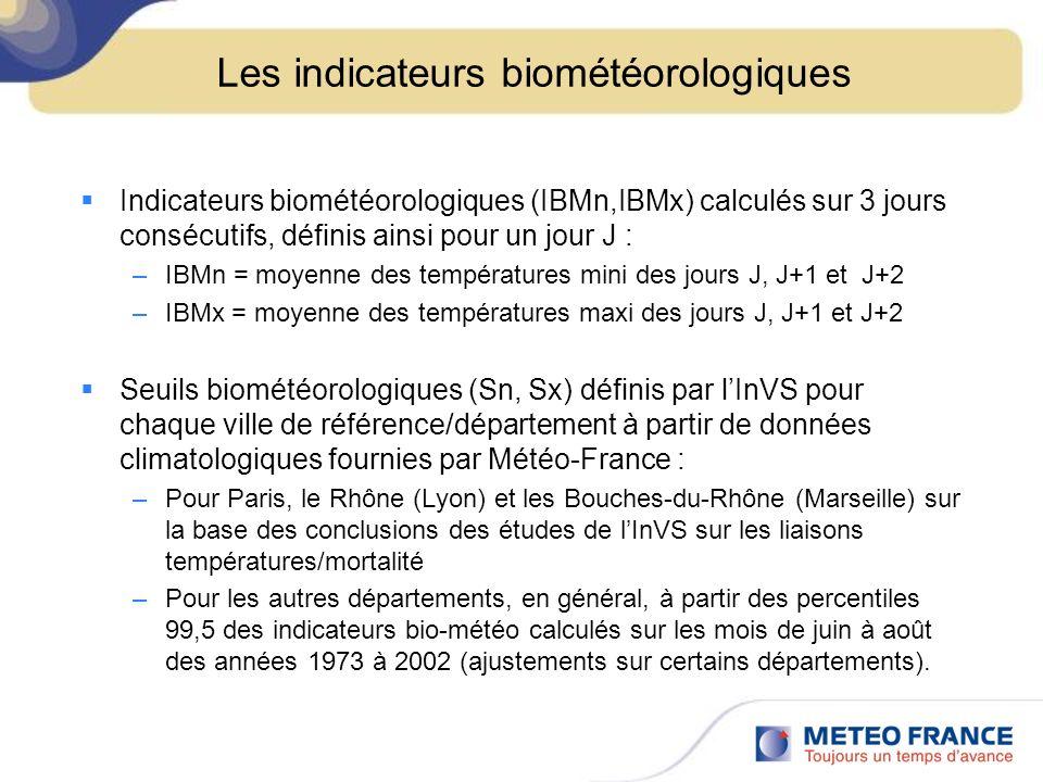 Les indicateurs biométéorologiques