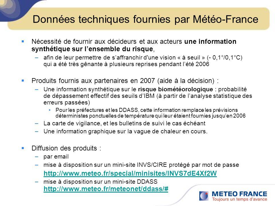 Données techniques fournies par Météo-France
