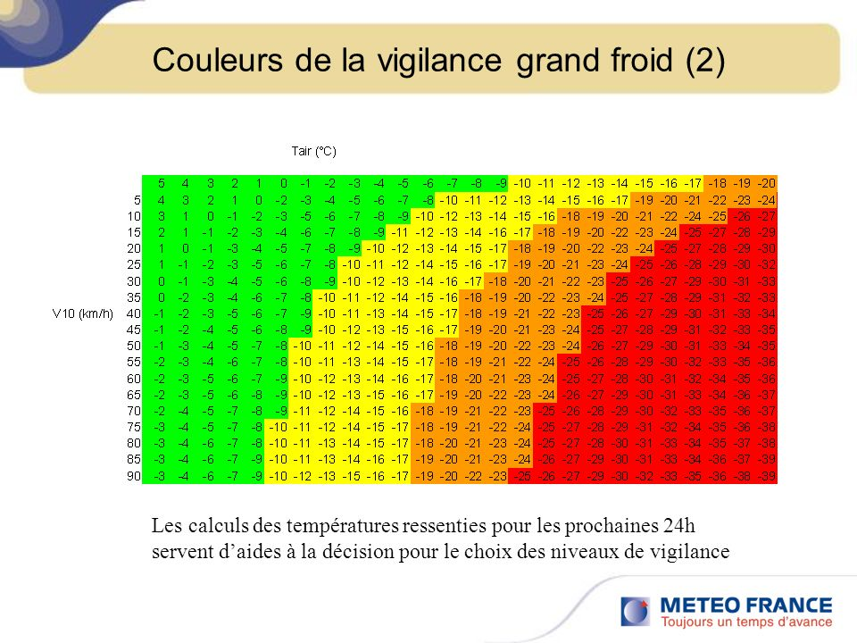 Couleurs de la vigilance grand froid (2)
