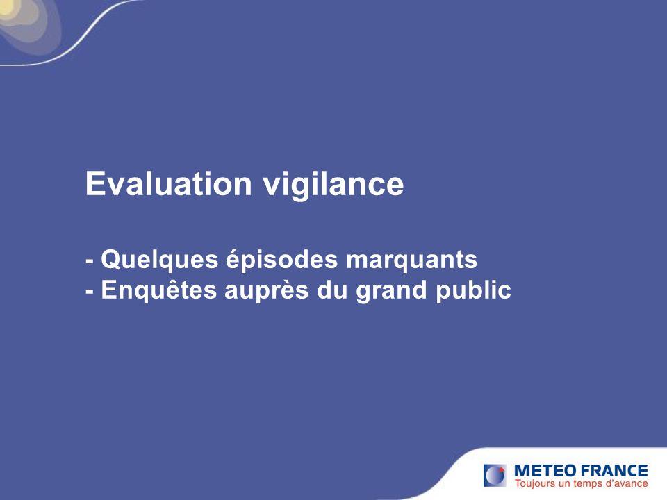 Evaluation vigilance - Quelques épisodes marquants - Enquêtes auprès du grand public