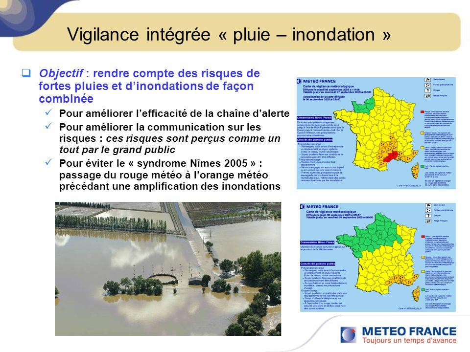 Vigilance intégrée « pluie – inondation »