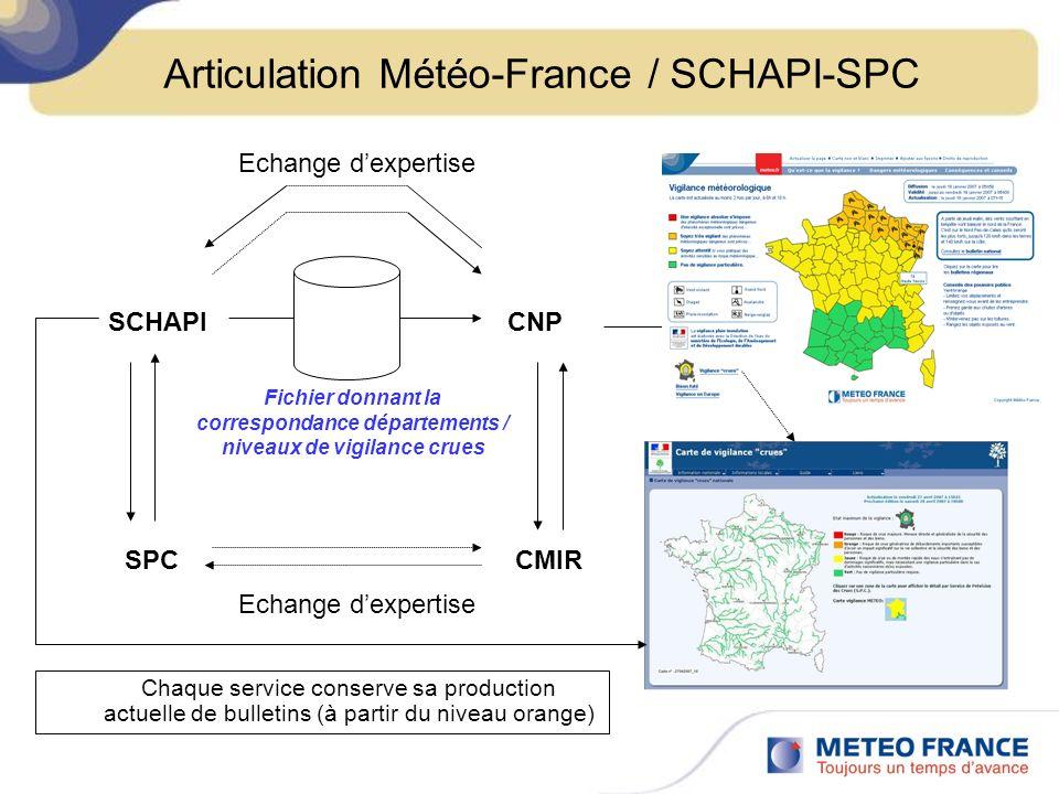 Articulation Météo-France / SCHAPI-SPC