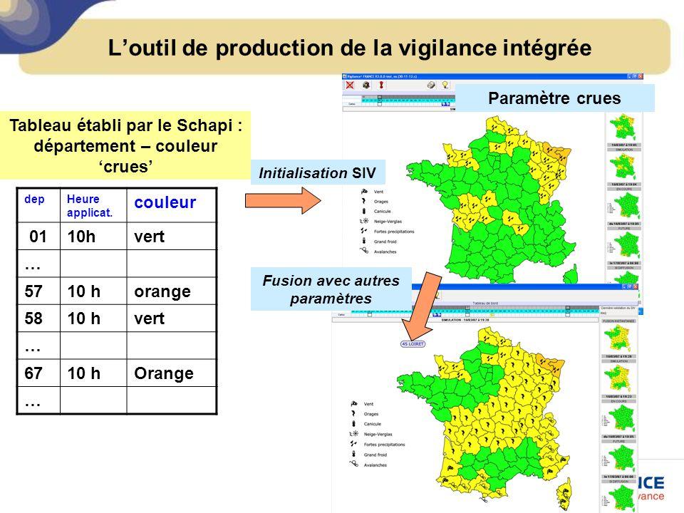 L'outil de production de la vigilance intégrée