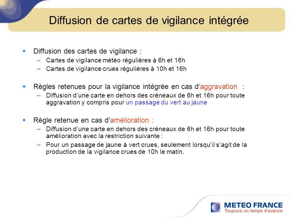 Diffusion de cartes de vigilance intégrée