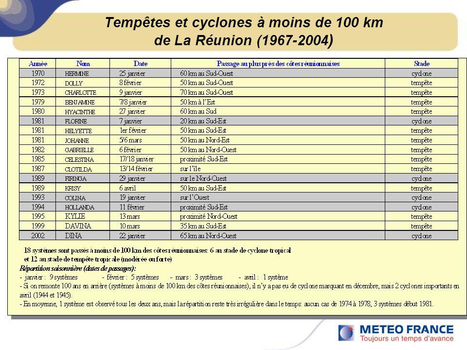 Tempêtes et cyclones à moins de 100 km de La Réunion (1967-2004)