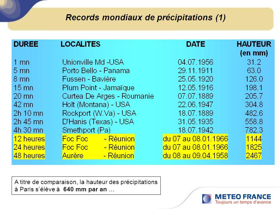 Records mondiaux de précipitations (1)