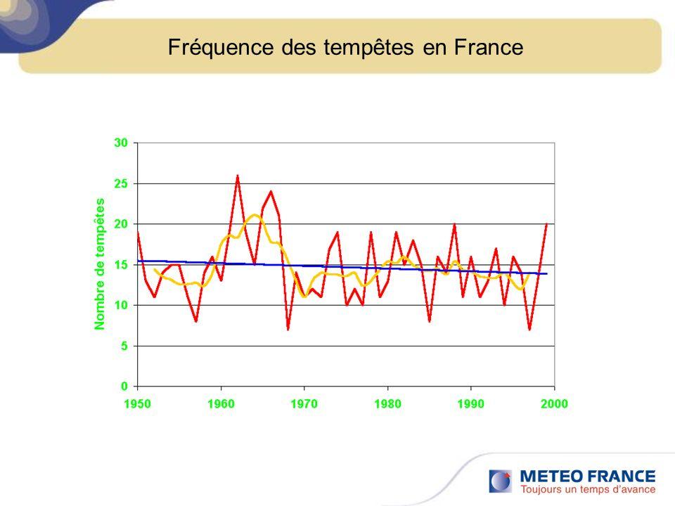 Fréquence des tempêtes en France