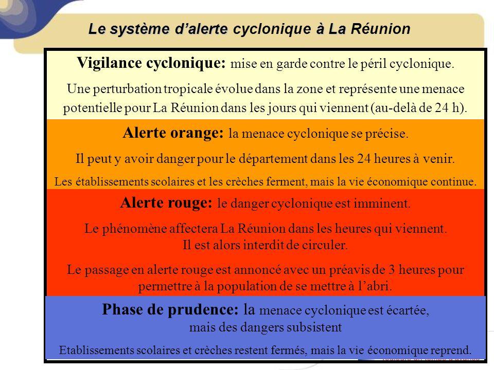 Le système d'alerte cyclonique à La Réunion