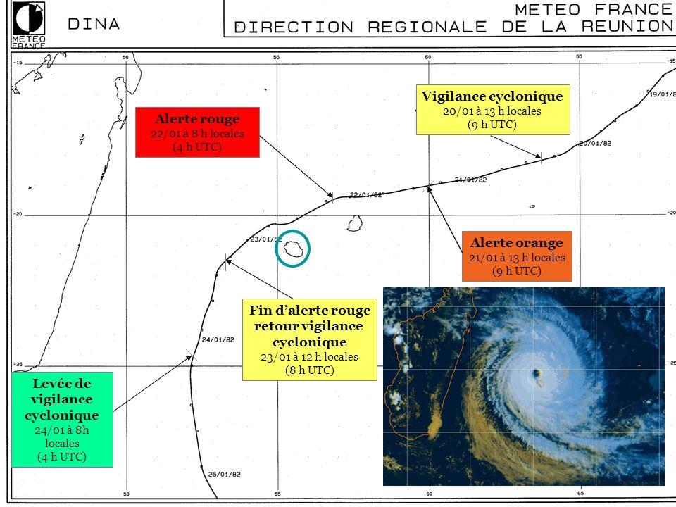 Fin d'alerte rouge retour vigilance cyclonique Levée de vigilance