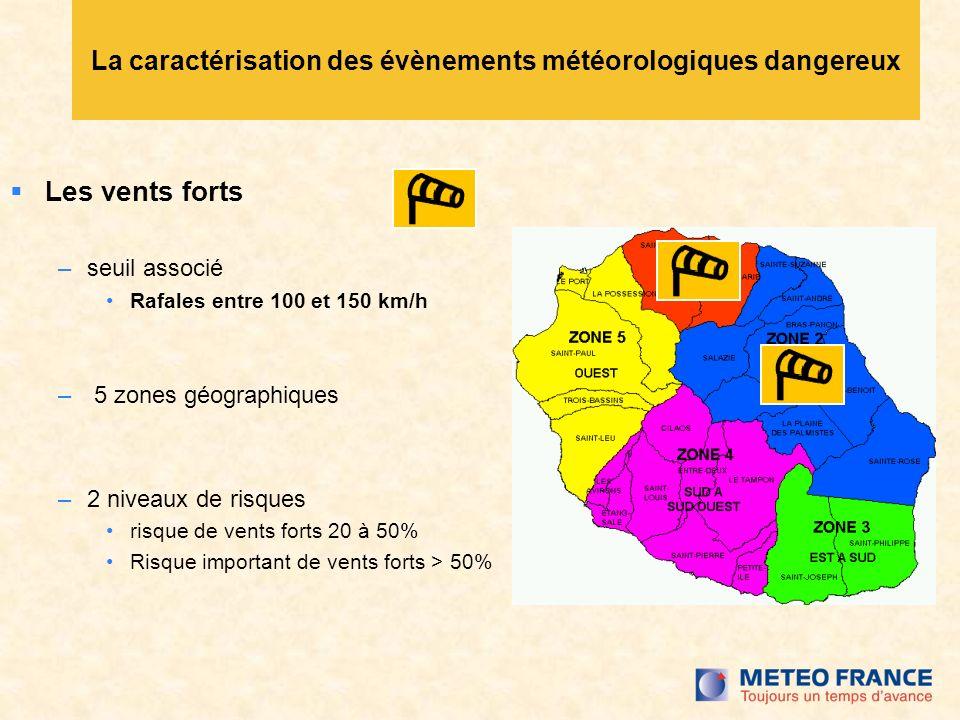 La caractérisation des évènements météorologiques dangereux