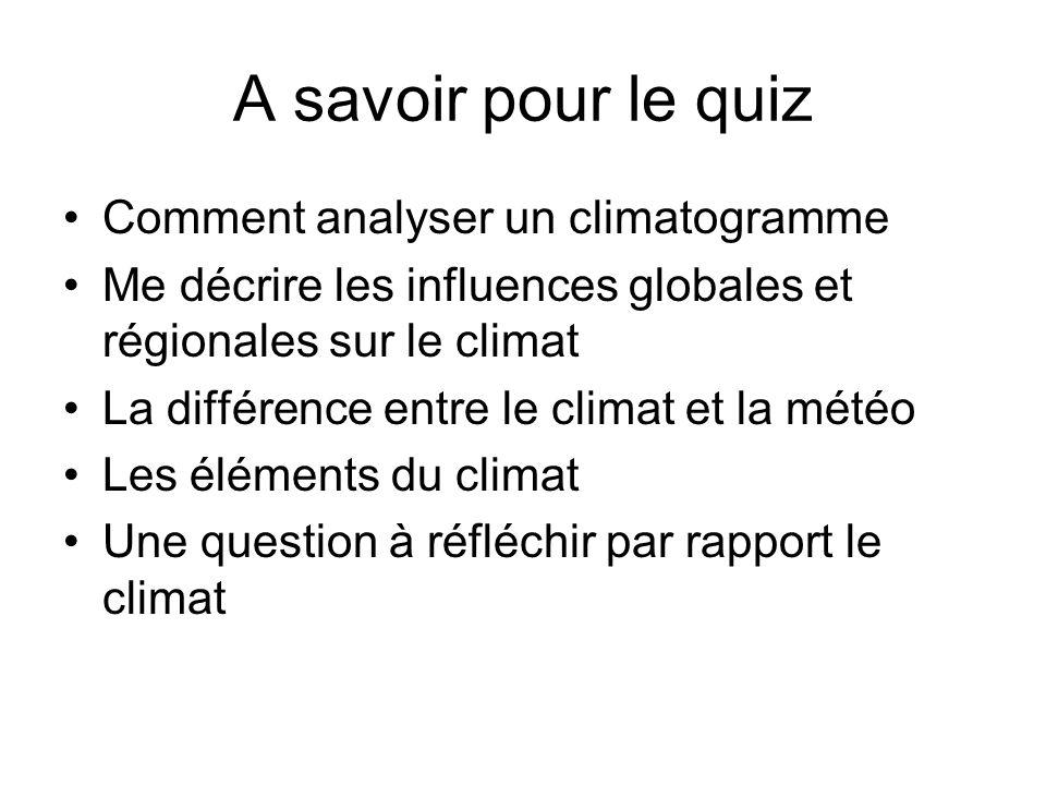 A savoir pour le quiz Comment analyser un climatogramme