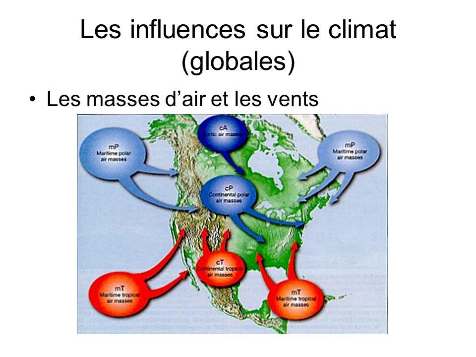 Les influences sur le climat (globales)
