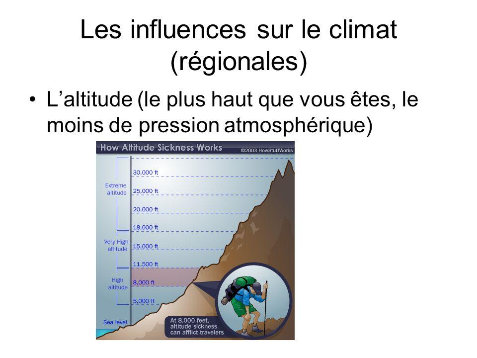 Les influences sur le climat (régionales)