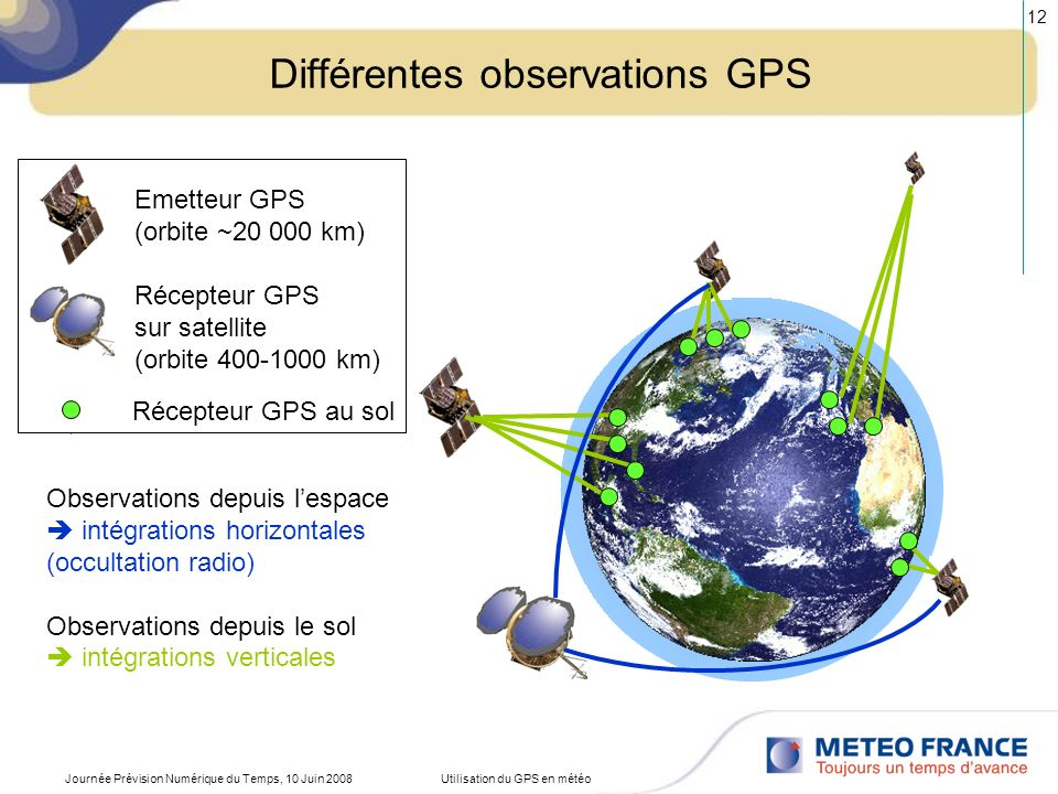 Différentes observations GPS