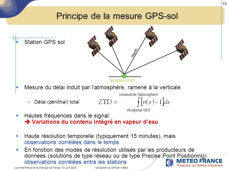 Principe de la mesure GPS-sol