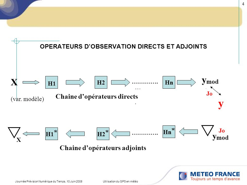 OPERATEURS D'OBSERVATION DIRECTS ET ADJOINTS