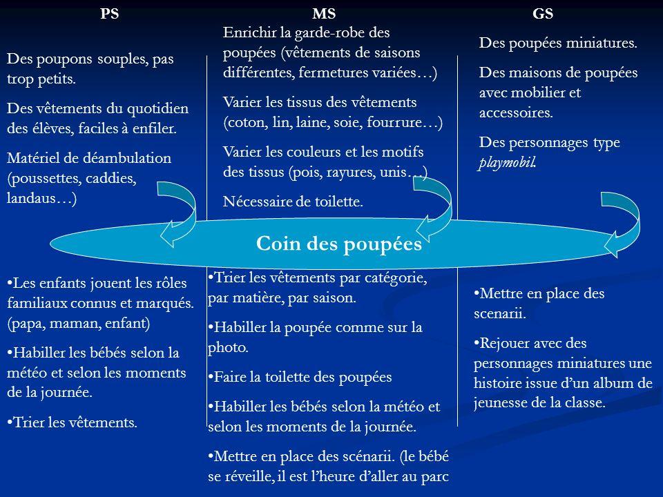 Coin des poupées PS MS GS
