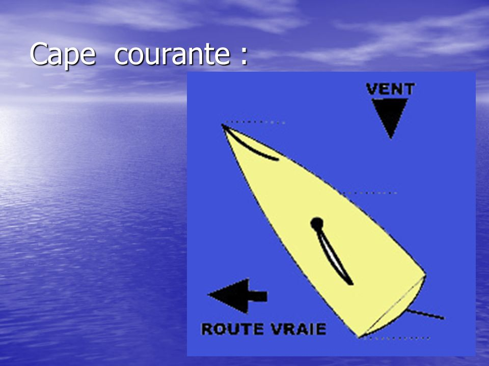 Cape courante :