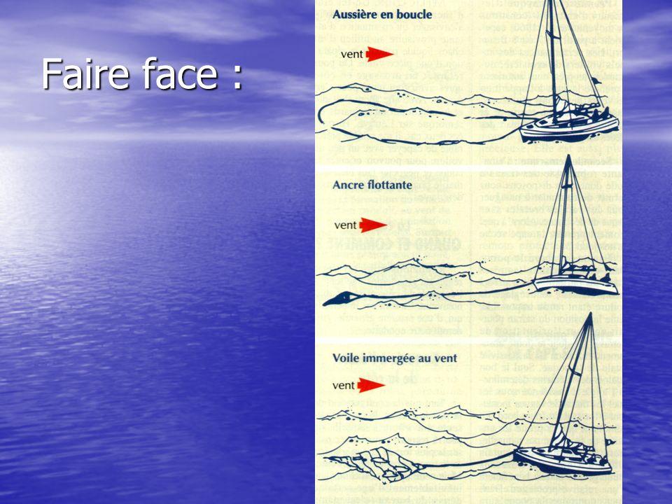 Faire face :
