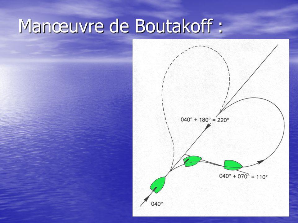 Manœuvre de Boutakoff :