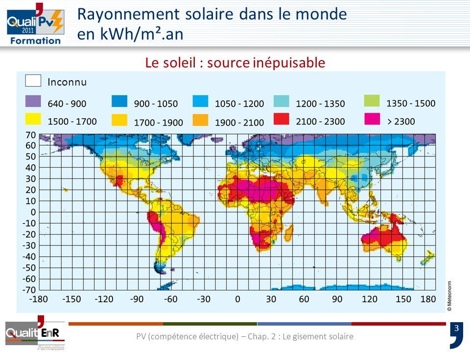 Rayonnement solaire dans le monde en kWh/m².an