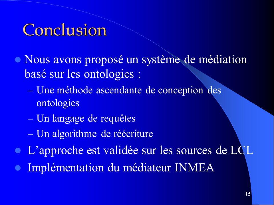 Conclusion Nous avons proposé un système de médiation basé sur les ontologies : Une méthode ascendante de conception des ontologies.