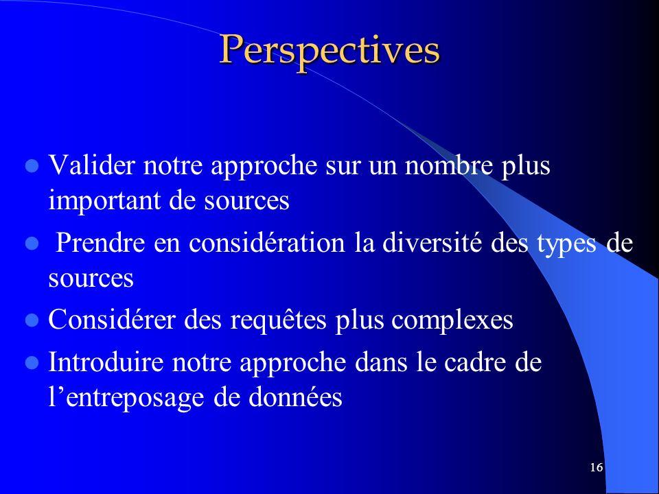 PerspectivesValider notre approche sur un nombre plus important de sources. Prendre en considération la diversité des types de sources.