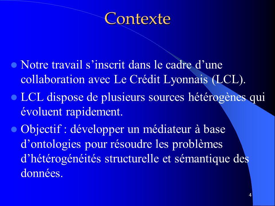 Contexte Notre travail s'inscrit dans le cadre d'une collaboration avec Le Crédit Lyonnais (LCL).