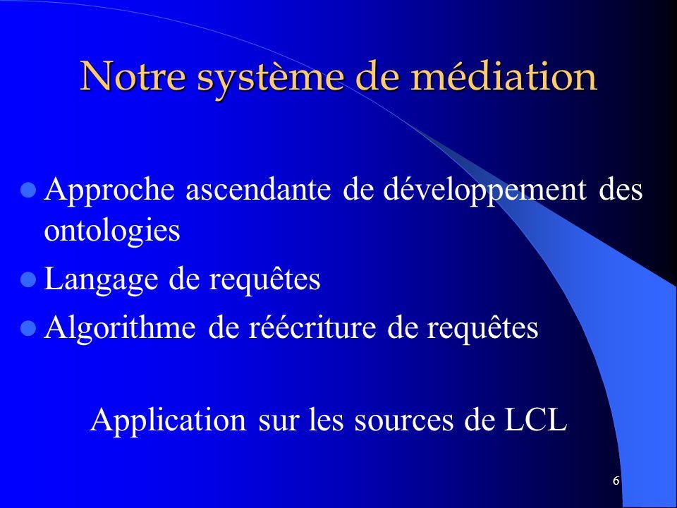 Notre système de médiation
