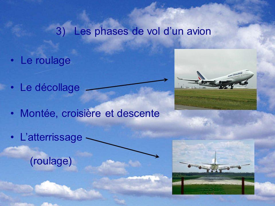 Les phases de vol d'un avion