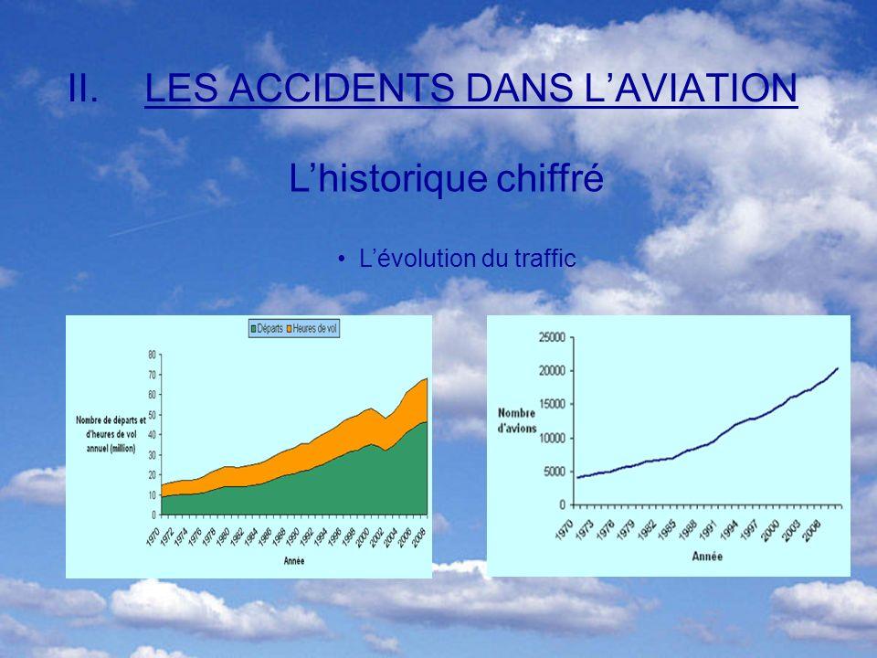 LES ACCIDENTS DANS L'AVIATION