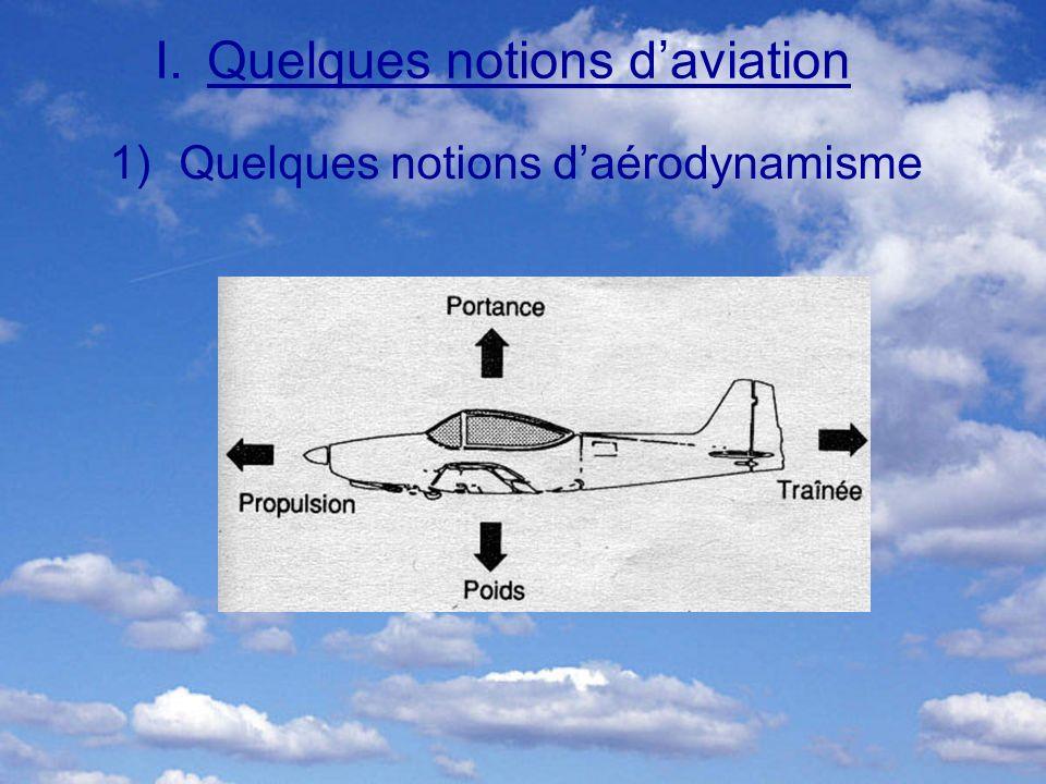 Quelques notions d'aérodynamisme